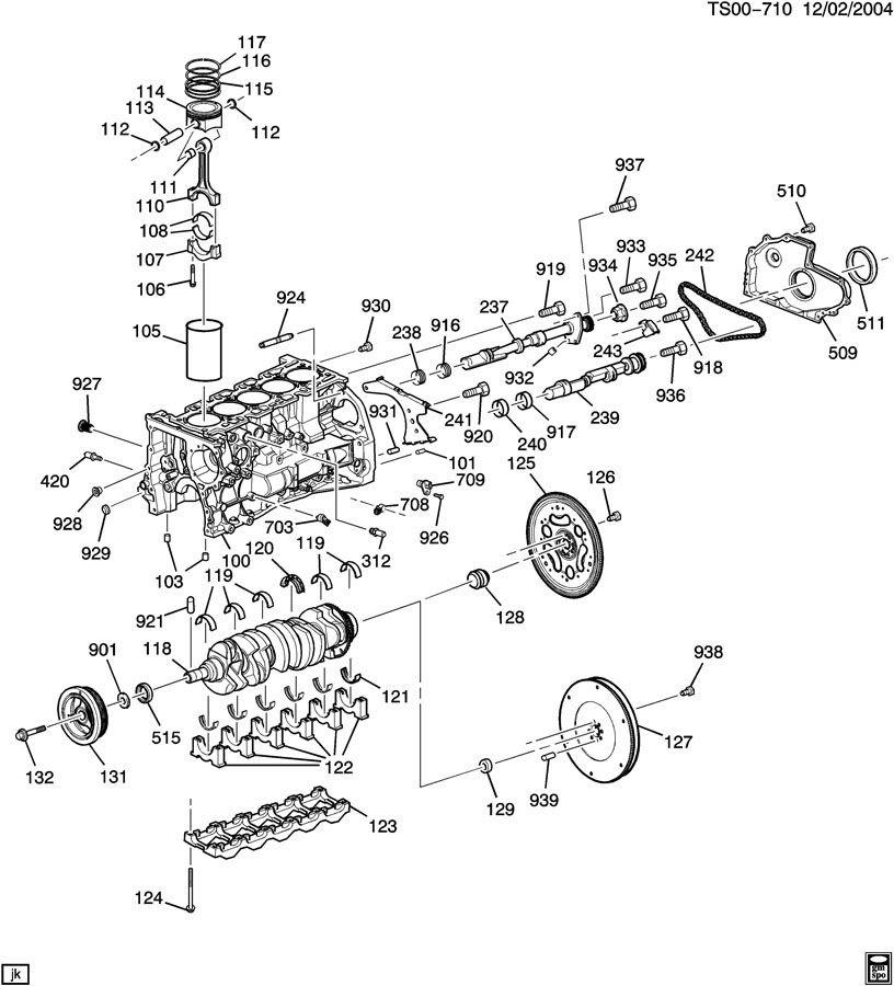 2005 Chevy Colorado Engine Diagram Wiring Diagram Correction Correction Cfcarsnoleggio It