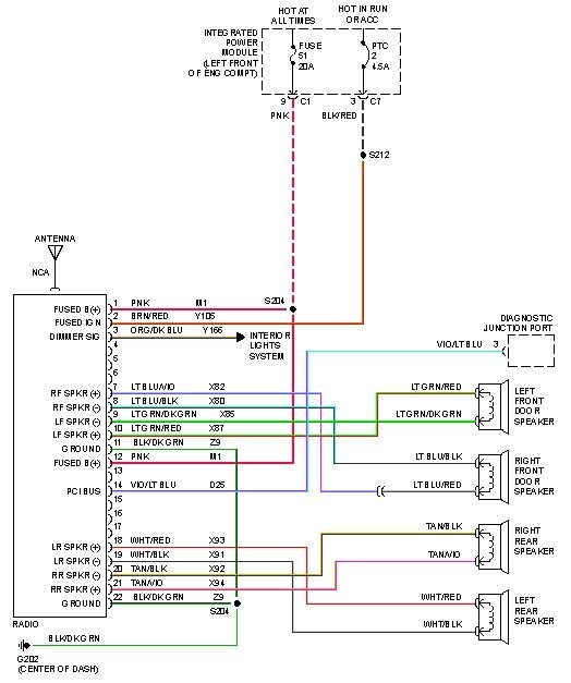 Stereo Dodge Ram 1500 Wiring Diagram Free from lh4.googleusercontent.com
