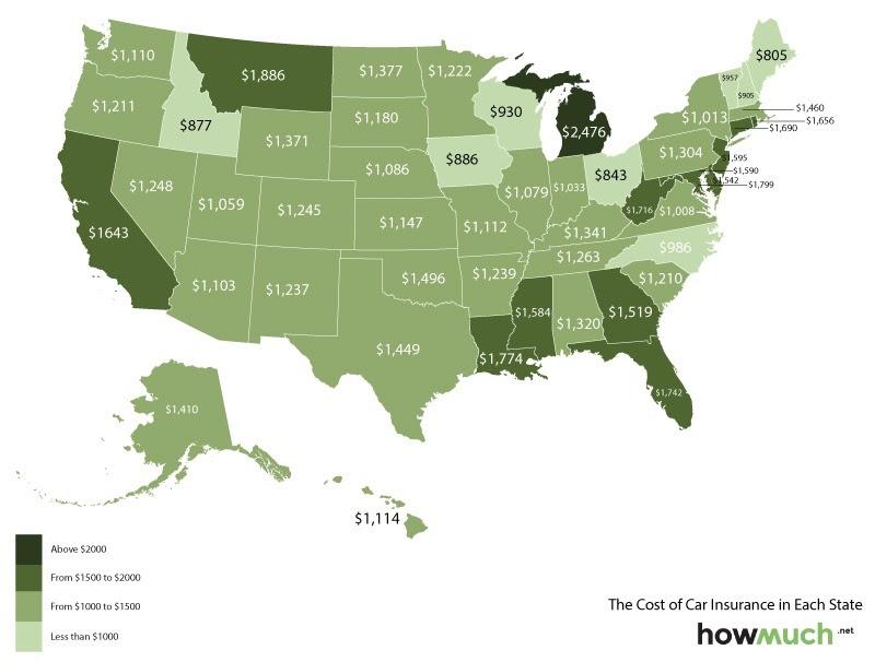 Quanto Custa Um Seguro De Carro Nos EUA?