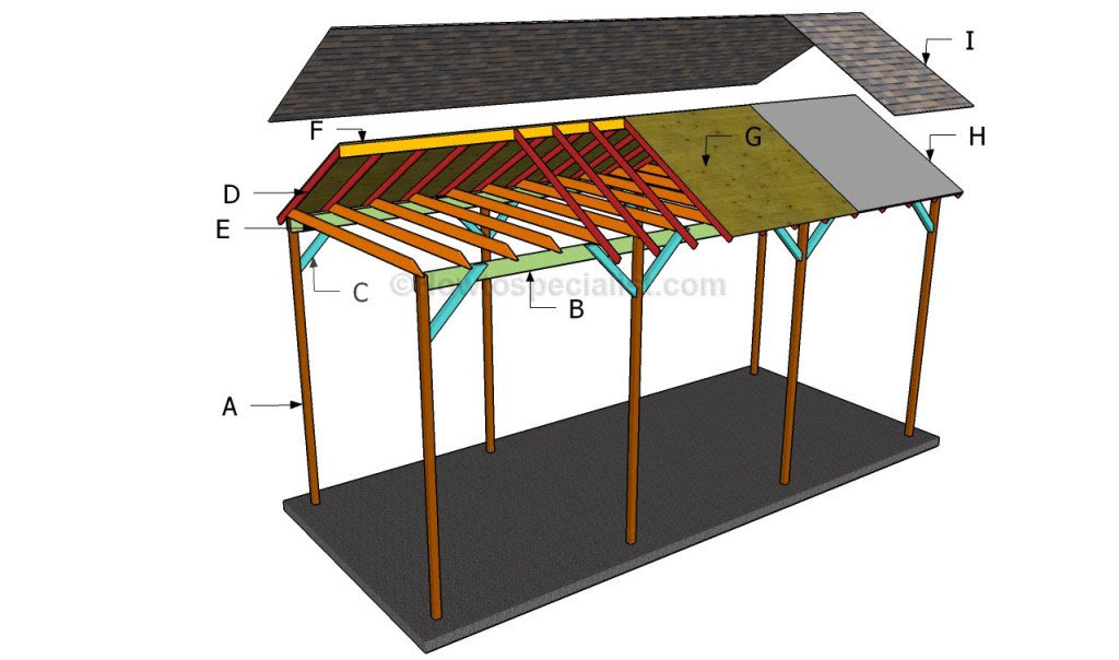 How to build a wooden carport | HowToSpecialist - How to ...