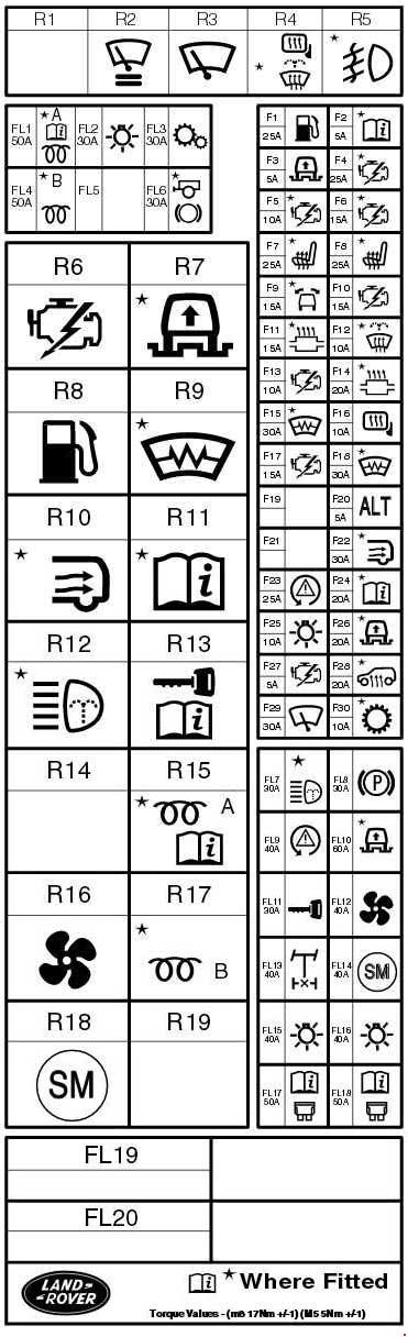 Land Rover Discover 2004 2009 Fuse Box Diagram Auto Genius