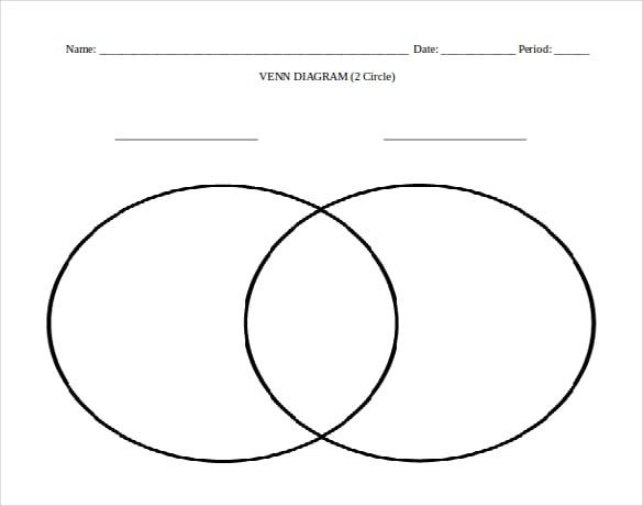10+ Microsoft Word Venn Diagram Templates | Free & Premium Templates