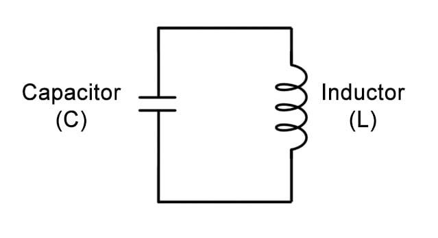 Tank circuit