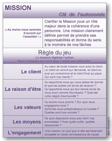 Exemple Fiche De Poste Directeur Général - Exemple de Groupes