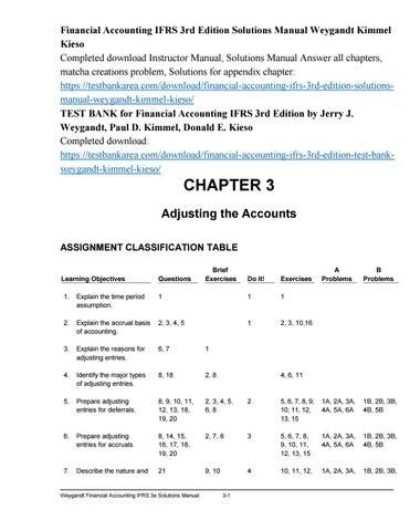 Kunci Jawaban Akuntansi Intermediate Kieso Jilid 2 Ifrs Edition Pdf Peranti Guru