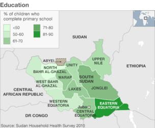 Map showing education levels in South Sudan