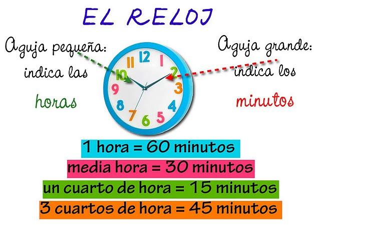 El Blog De 3º Del Ceip César Manrique Cabrera El Reloj