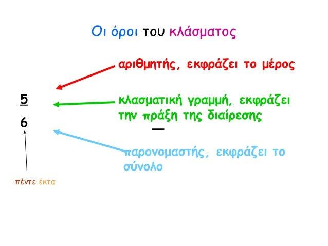 Οι όροι του κλάσματος αριθμητής, εκφράζει το μέρος κλασματική γραμμή, εκφράζει την πράξη της διαίρεσης παρονομαστής, εκφρά...