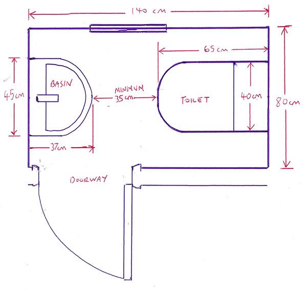 Minimum Size For A Downstairs Toilet Uk Bathroom Guru