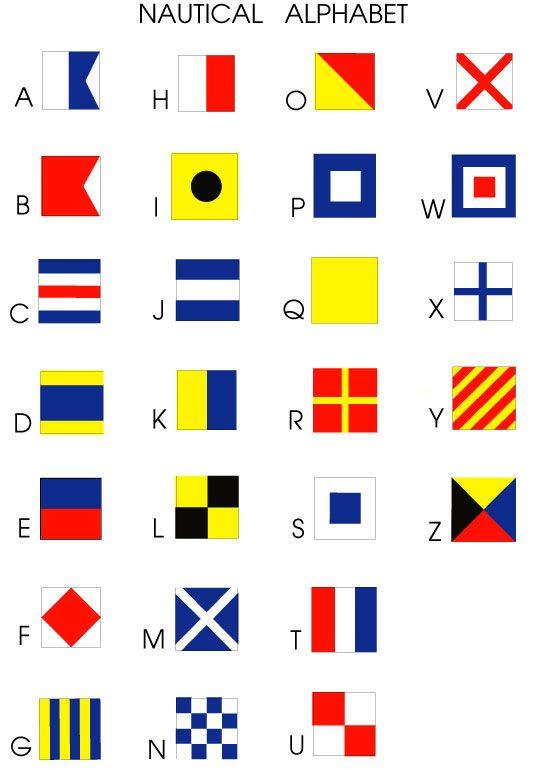1000+ ideas about Nautical Flag Alphabet on Pinterest | Nautical ...
