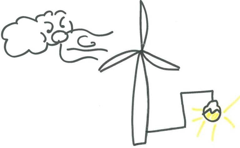 Energia Eolica Dibujo Imagui