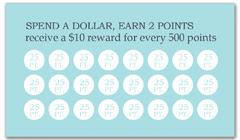 CPS-1029 - salon coupon card