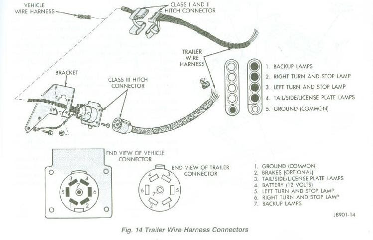 Diagram 1996 Jeep Cherokee Trailer Wiring Diagram Full Version Hd Quality Wiring Diagram Diagramoldsv Avvocatomariazingaropoli It