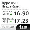 Надра банк курс доллара