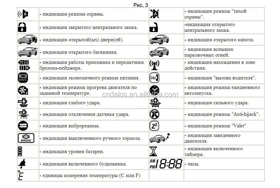 giordon car alarm system wiring diagram image 7