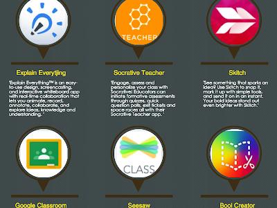 12 Useful iPad Apps for 1:1 Classroom