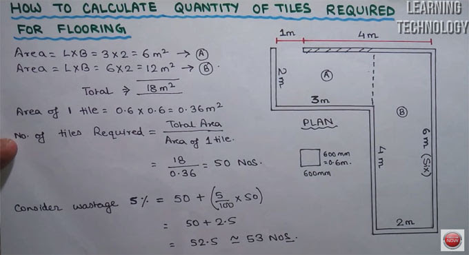 How to find out the number of tiles required for a floor