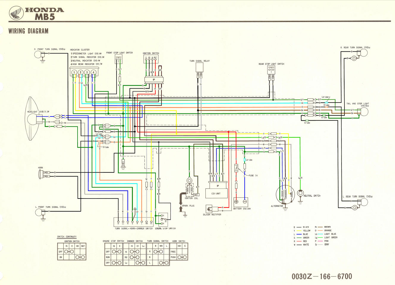 Diagram Honda Mb5 Wiring Diagram Full Version Hd Quality Wiring Diagram Diadiagram2 Discountdellapiastrella It