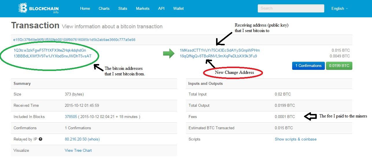 How To Use Bitcoin Core - Bitcoin Core Tutorial