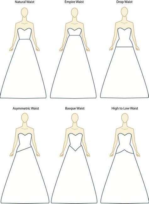 Decode the Dress: Waistlines   Fashion Design   Wedding