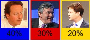New Statesman - Polls Guide_1270895279022