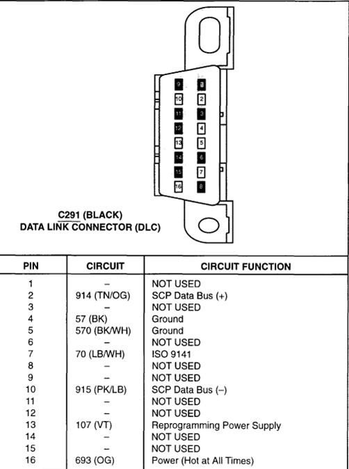 Diagram Honda Obd2 Wiring Diagram Full Version Hd Quality Wiring Diagram Pewiring Tappeti Orientali It