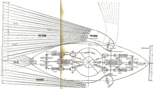 http://www.paranormal-encyclopedie.com/wiki/uploads/Articles/ShakunaVimana-Side.jpg