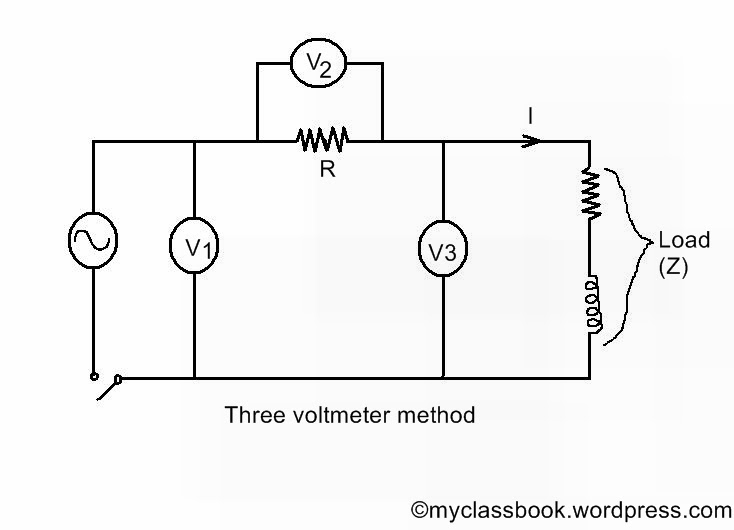 Three voltmeter method