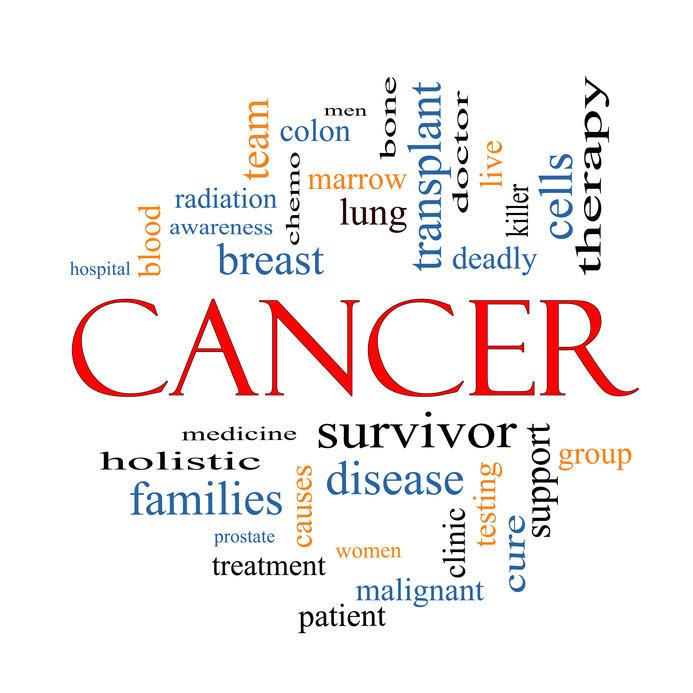 cegah kanser