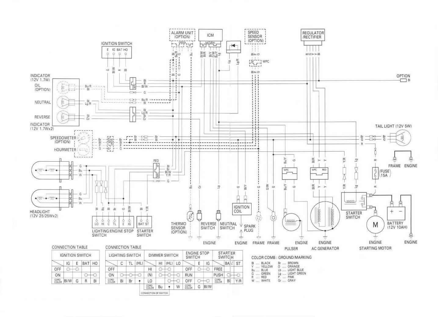2005 Trx 450r Wiring Diagram I Need A Fuse Box Diagram For 89 Silverado Fuses Boxs Kdx 200 Jeanjaures37 Fr