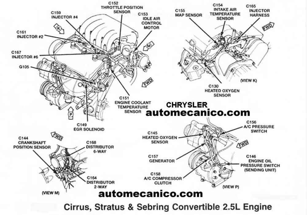 CHRYSLER | Sensores - AUTOMOVILES, 1996/98