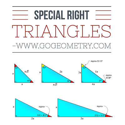 Geometry: Special Right Triangles: Angle based. Side based.