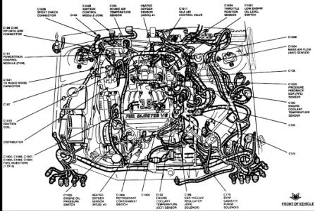 1995 Ford Taurus Engine Diagram Wiring Diagram Fold Search A Fold Search A Lechicchedimammavale It
