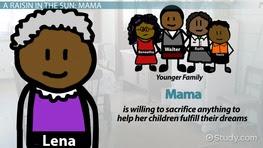 Mama In A Raisin In The Sun Character Quotes Video Lesson Transcript Study Com