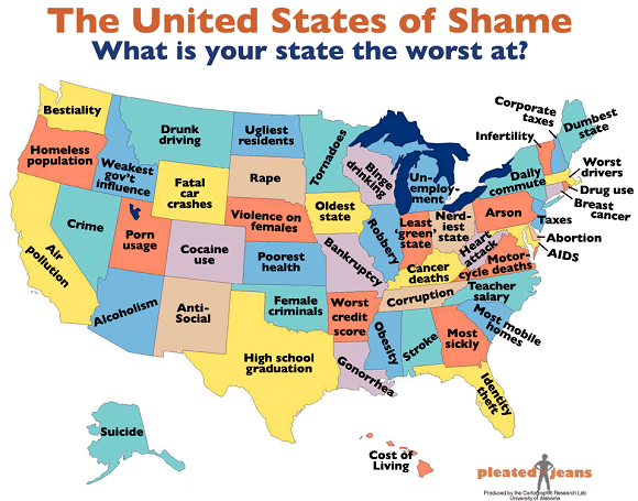 States of shame