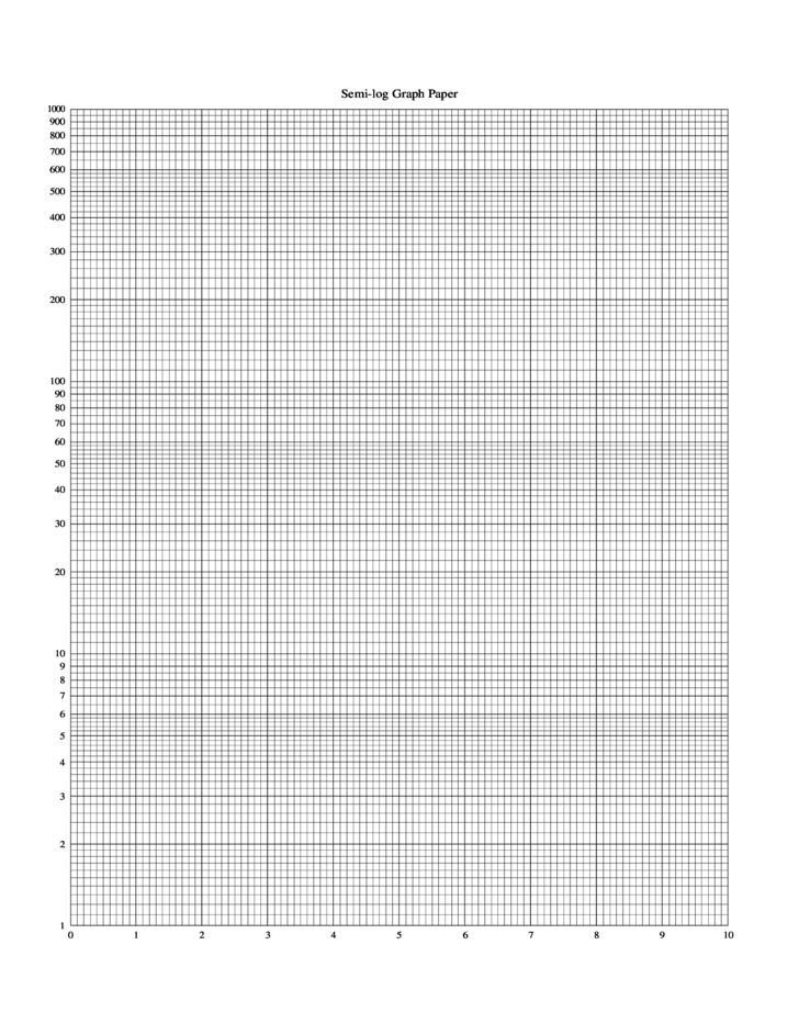 semi log graph paper sample l1