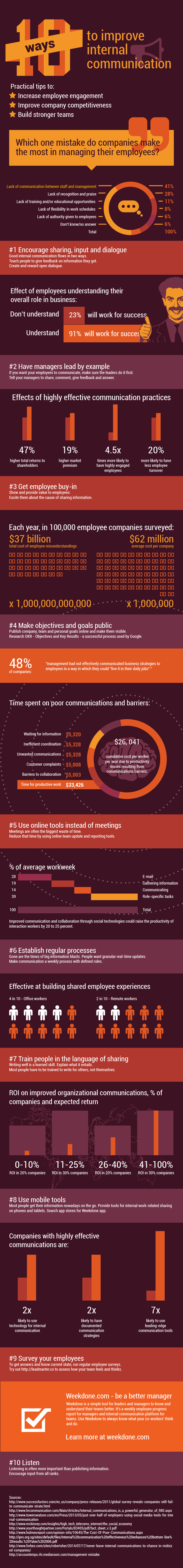 Infographic: 10 Ways to Improve Internal Communications