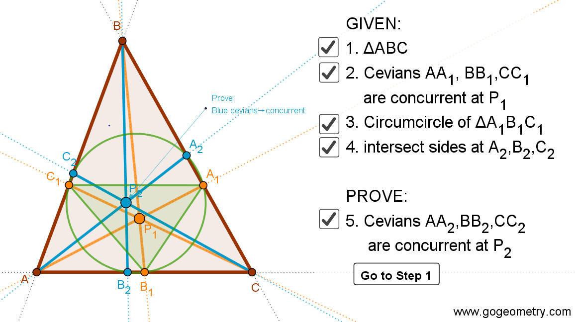 Dynamic Geometry 1478: Reuschle-Terquem Theorem, Concurrent Cevians, Triangle, Circumcircle, Secant line, Cyclocevian, Step-by-step Illustration, Step-by-step Illustration, iPad.