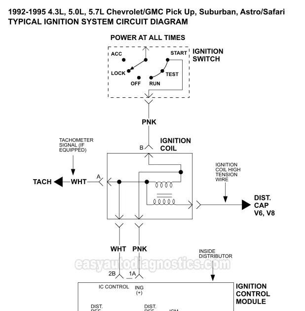 4 3l V6 Vortec Engine Wire Diagram Wiring Diagram Networks