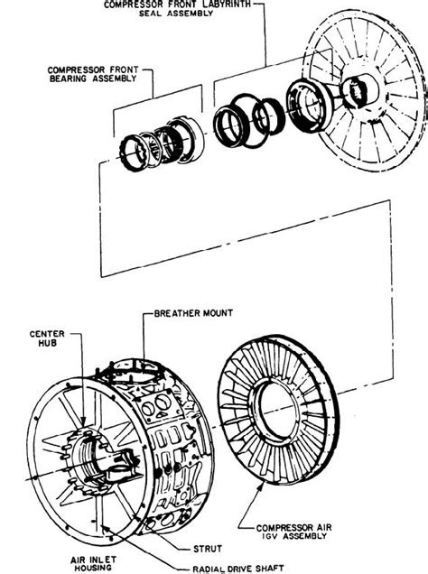 Ge J79 Engine - Engine Diagram And Wiring Diagram