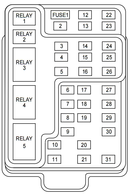 02 Lincoln Blackwood Fuse Box Diagram Wiring Schematic Wiring Diagram Schematic Thick Format Thick Format Aliceviola It