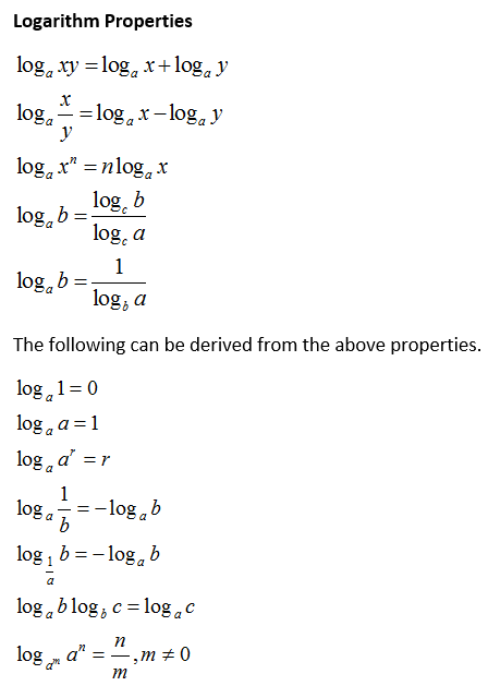 Proofs of Logarithm Properties solutions, examples, games, videos