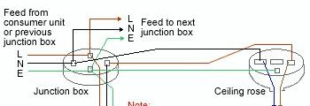 Live And Neutral Wiring Diagram / Home Wiring Live Neutral : The voltage on a neutral wire is.