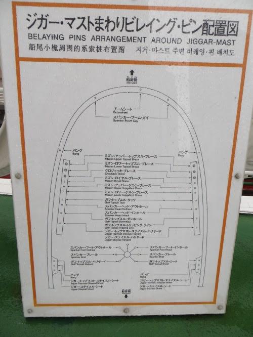 belaying-pin-chart