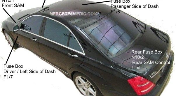 S Class W221 Fuse List Location Relay Chart 2006 2013 Mb Medic