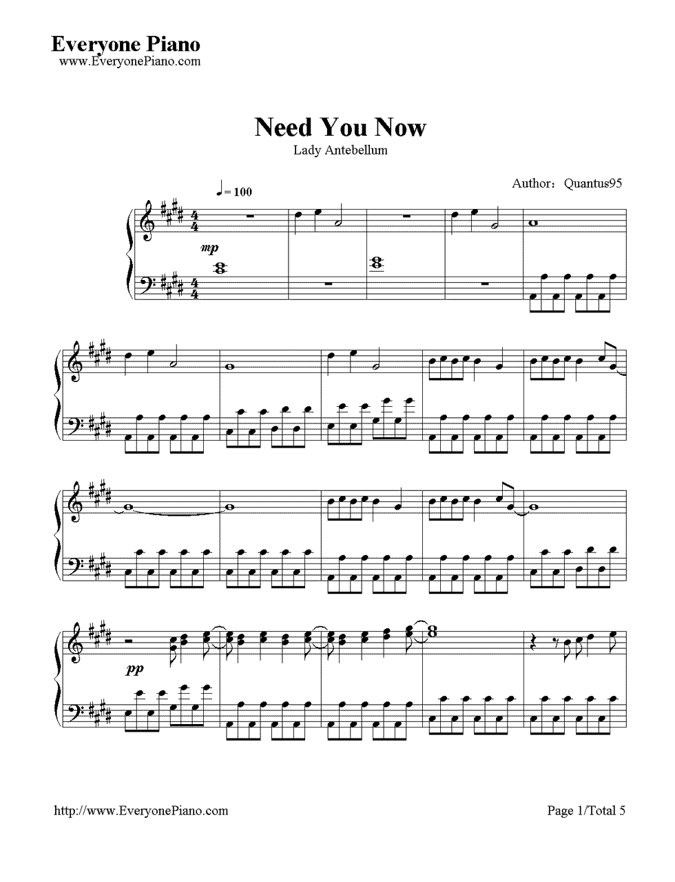 Need You Now Chords Piano   Sheet and Chords Collection