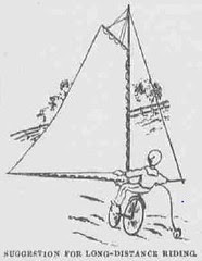 Sail Bicycle