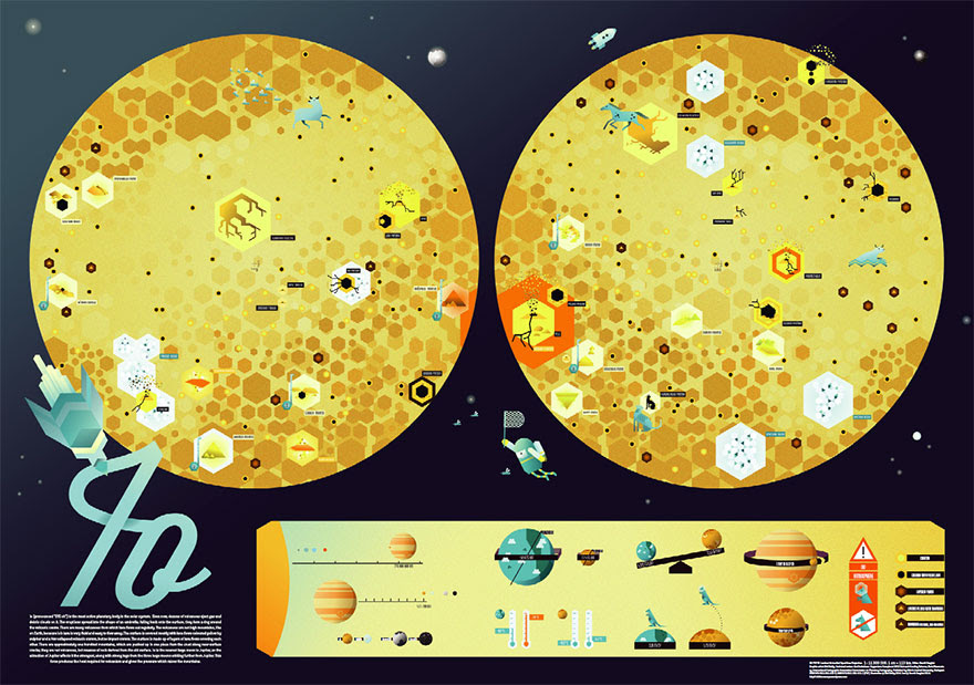 Hand Drawn Maps Of Planets And Moons For Children Bored