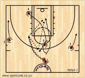 euroleague2010_11_playbook_spiroucherleroi_form131_02