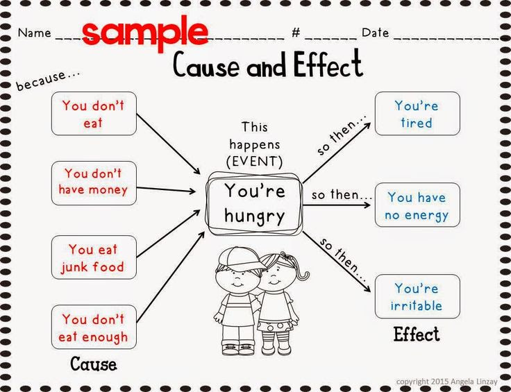 1000+ images about Thinking maps on Pinterest | Activities ...